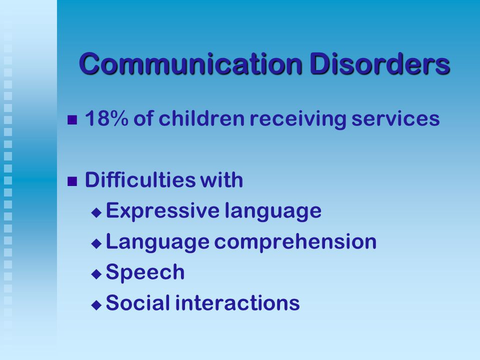 Communication Disorders 18% of children receiving services Difficulties with   Expressive language   Language comprehension   Speech   Social interactions