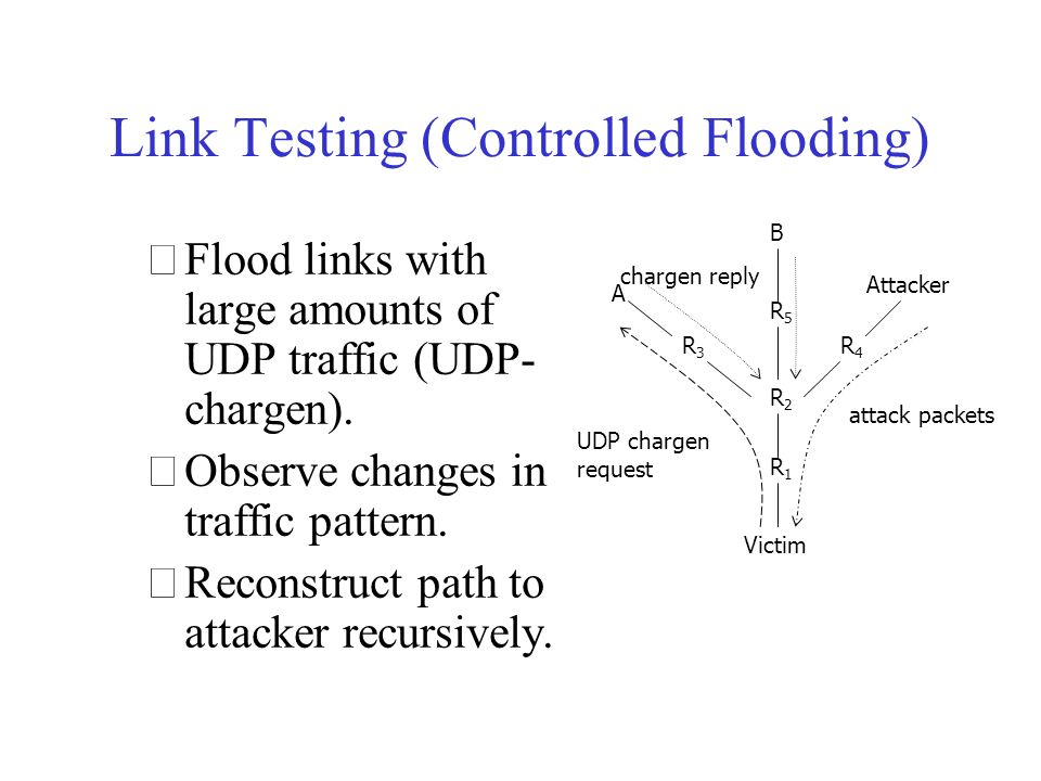 Link Testing (Input Debugging) •Determine the attack signature. •Filter packets at egress port and determine at which ingress port they arrived. •Perf