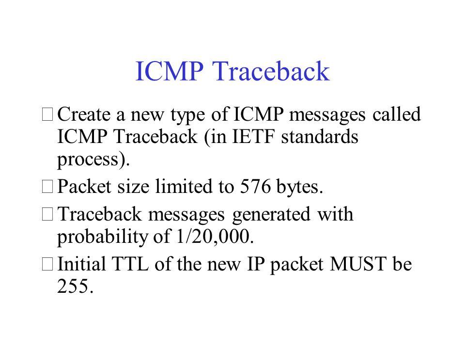 ICMP Traceback