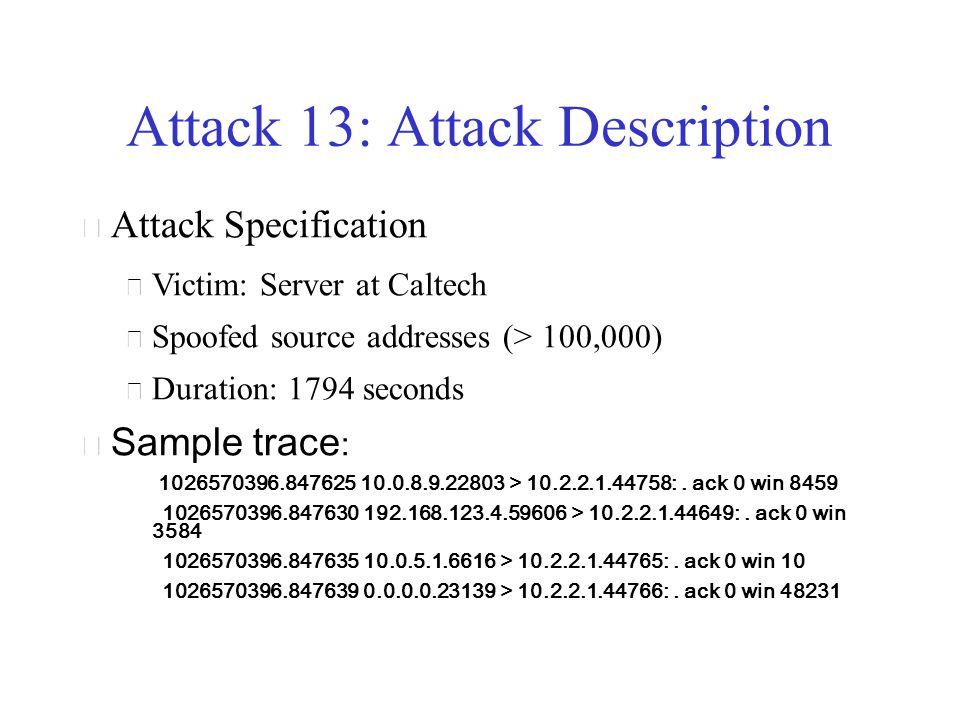 Attack 4: Transient Behavior