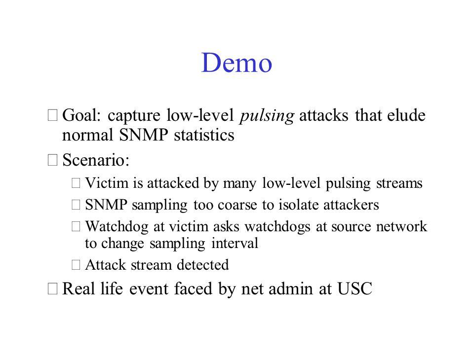 FFT Analysis Attack 4 Attack 13