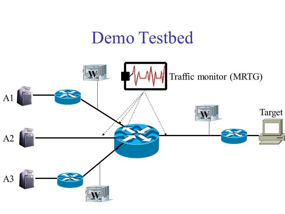 Demo •Goal: capture low-level pulsing attacks that elude normal SNMP statistics •Scenario: –Victim is attacked by many low-level pulsing streams –SNMP