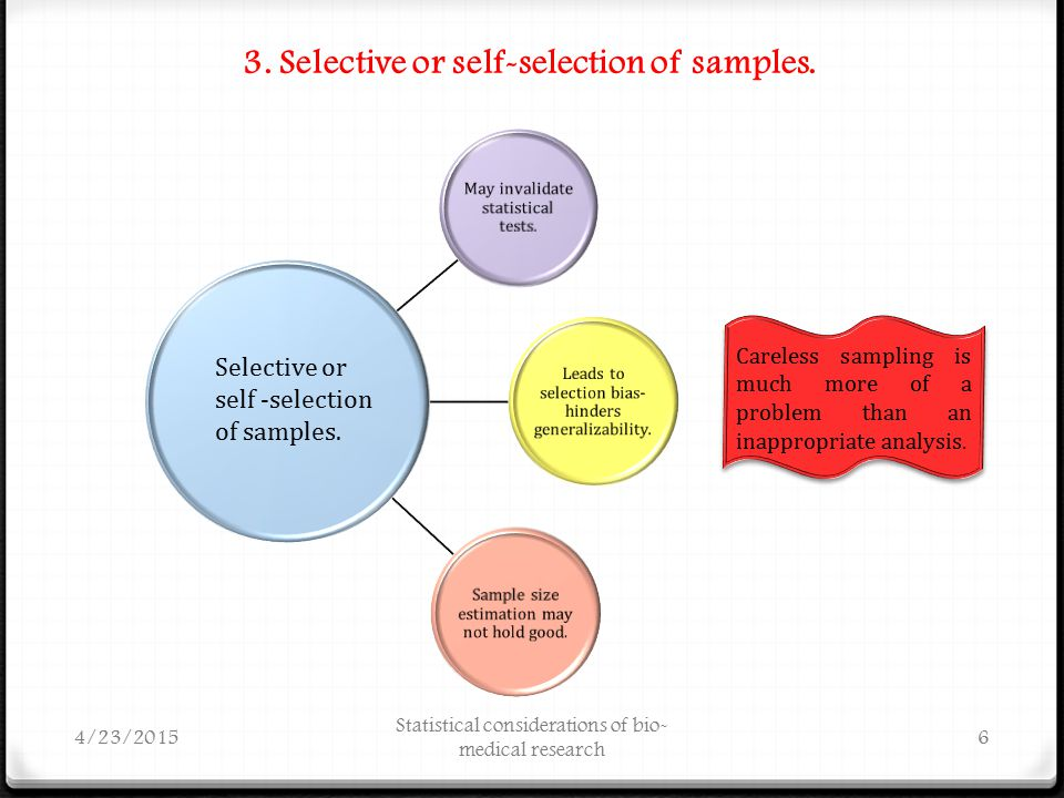 3.Selective or self-selection of samples. Selective or self -selection of samples.