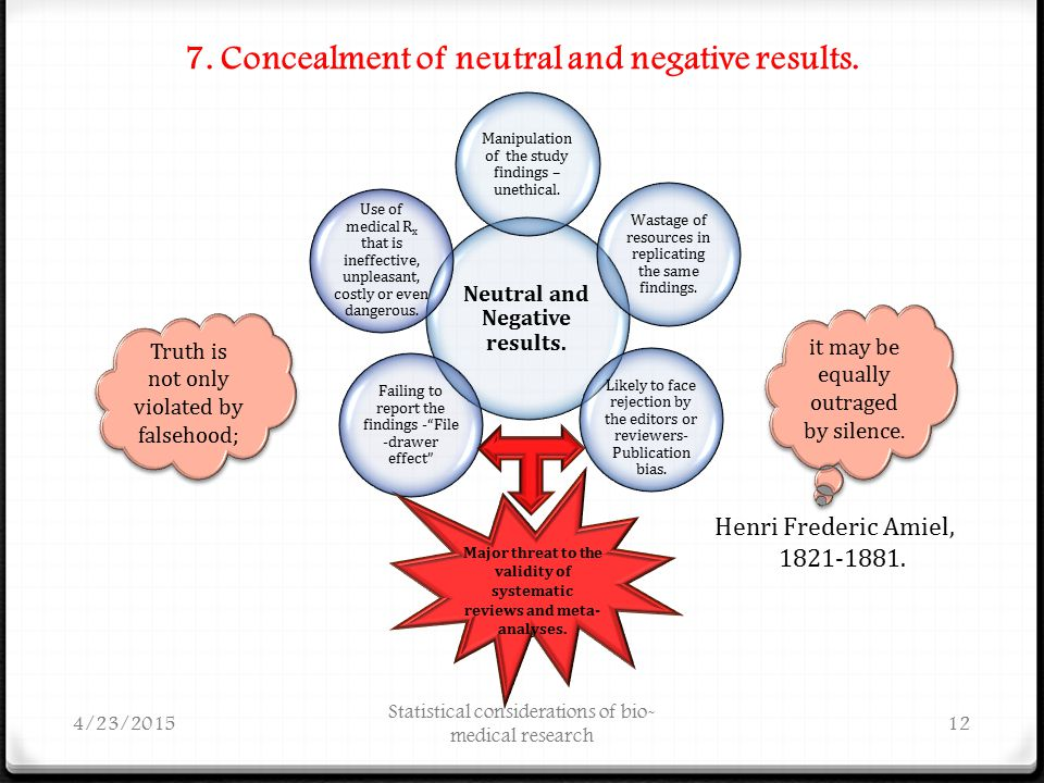 7.Concealment of neutral and negative results. Neutral and Negative results.