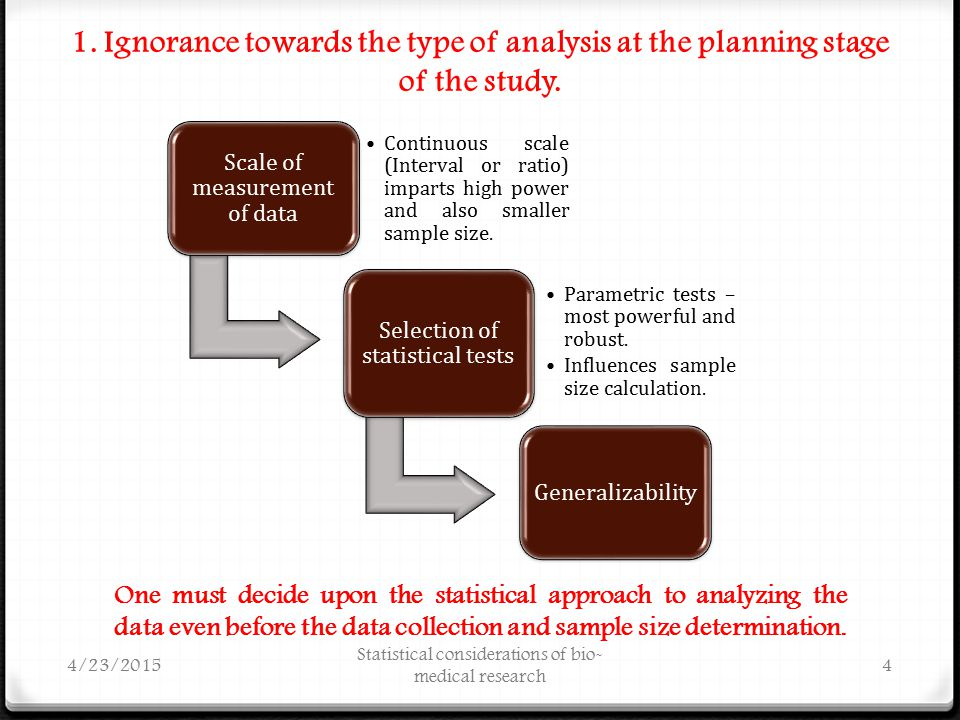 1.Ignorance towards the type of analysis at the planning stage of the study.