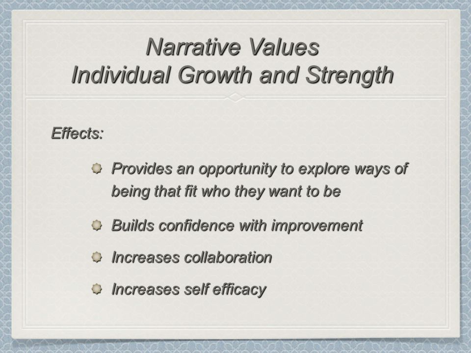 Effects: Provides an opportunity to explore ways of being that fit who they want to be Builds confidence with improvement Increases collaboration Increases self efficacy Narrative Values Individual Growth and Strength