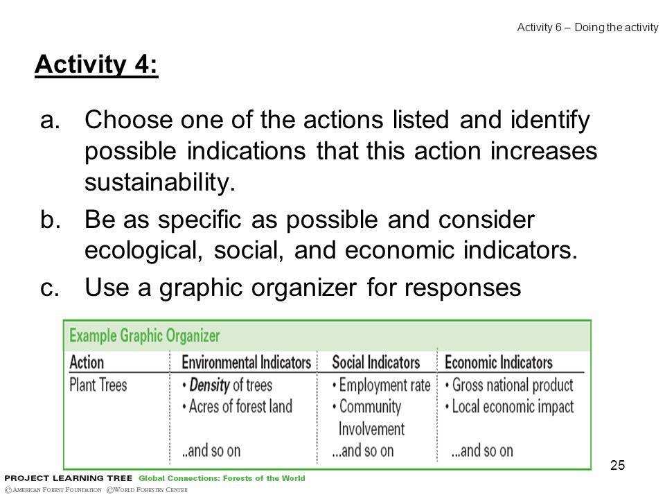 25 a.Choose one of the actions listed and identify possible indications that this action increases sustainability. b.Be as specific as possible and co