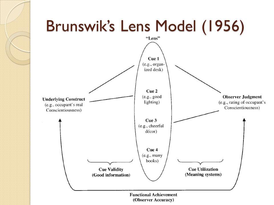 Brunswik's Lens Model (1956)
