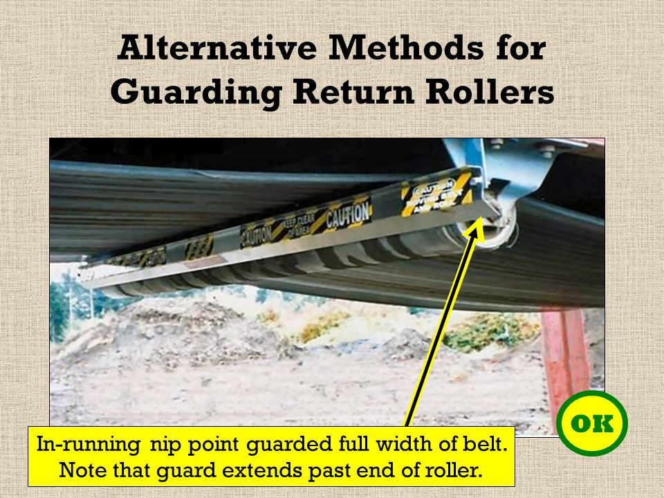 Alternative Methods for Guarding Return Rollers Belting location. Adjust guard to minimize gaps. OK