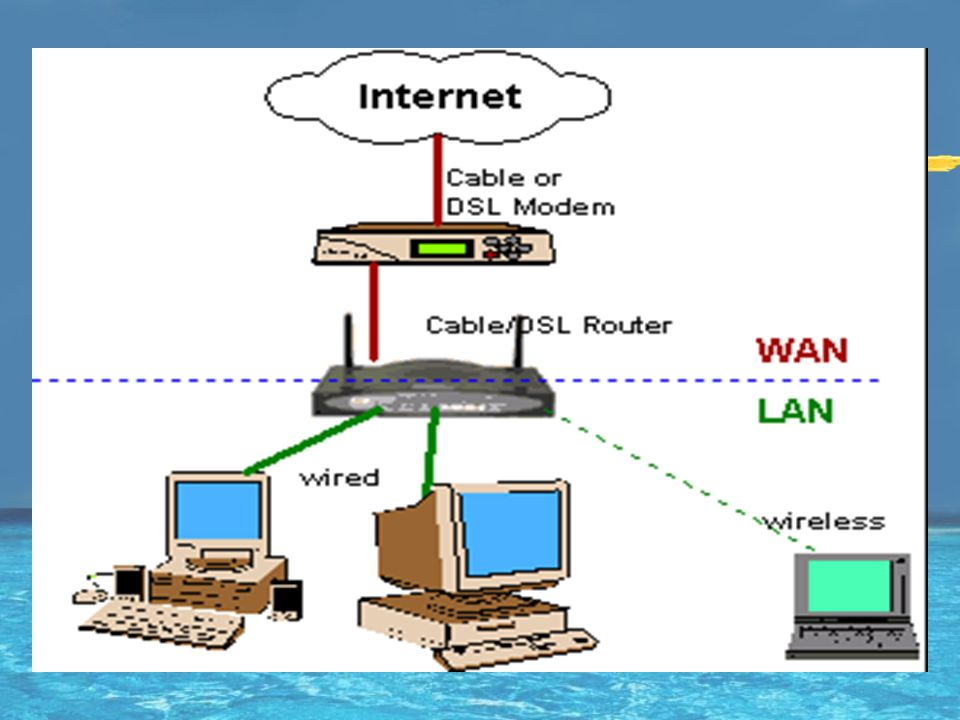 Threats to Computer Systems zThreats by People yUnintentional Employee s Action =>10 - 60% Intentional Employee Action =>15 - 20% yOutside Actions =>1 - 3% zPhysical and Environment Threats yFire damage => 10 - 15% yWater Damage =>1 - 5% yNatural Disaster => 1% zOther => 5 - 10%