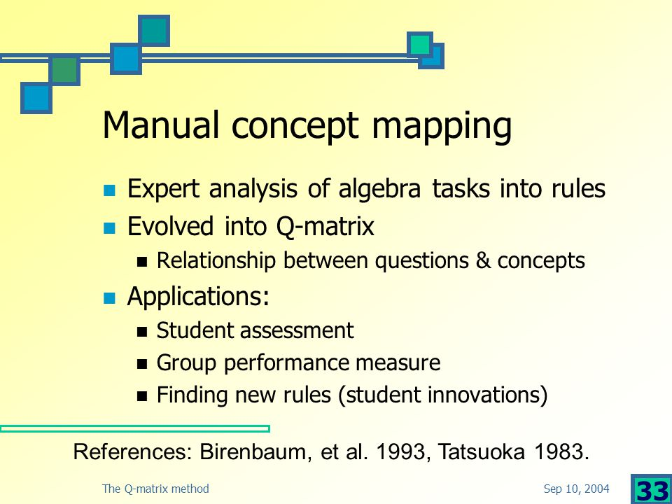 Sep 10, 2004The Q-matrix method 33 Manual concept mapping Expert analysis of algebra tasks into rules Evolved into Q-matrix Relationship between questions & concepts Applications: Student assessment Group performance measure Finding new rules (student innovations) References: Birenbaum, et al.