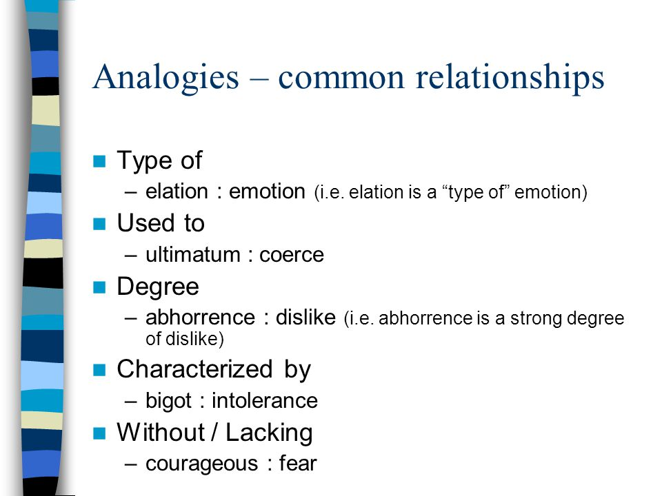 "Analogies – common relationships Type of –elation : emotion (i.e. elation is a ""type of"" emotion) Used to –ultimatum : coerce Degree –abhorrence : dis"