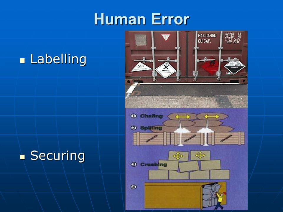 Human Error Documentation Documentation Packing Packing