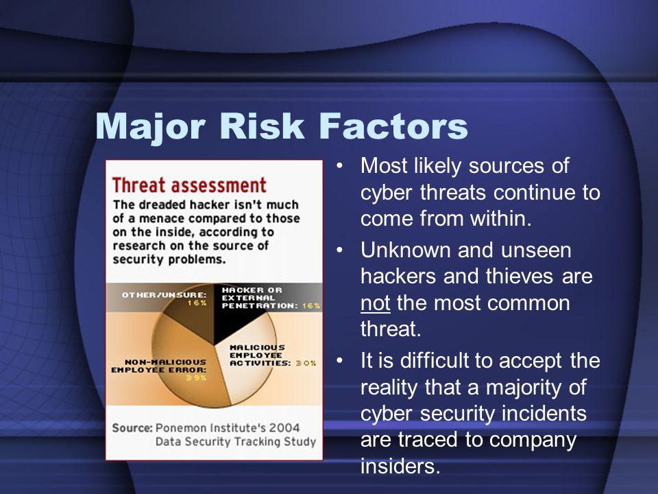 Example: Incident Response Process From http://www.securityfocus.com/ infocus/1467