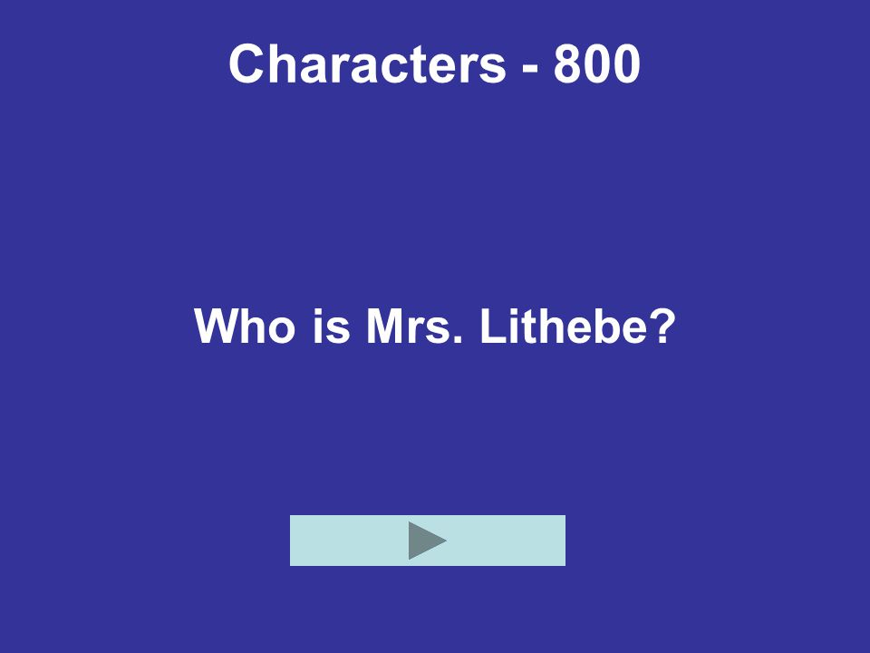 Characters - 800 Who is Mrs. Lithebe?