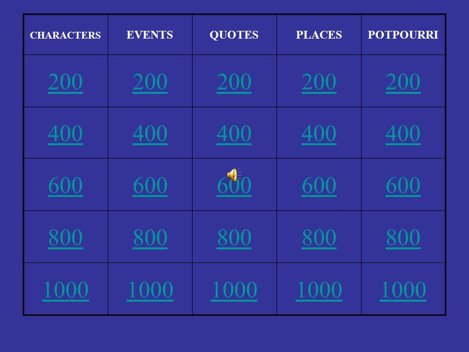 CHARACTERS EVENTSQUOTESPLACESPOTPOURRI 200 400 600 800 1000