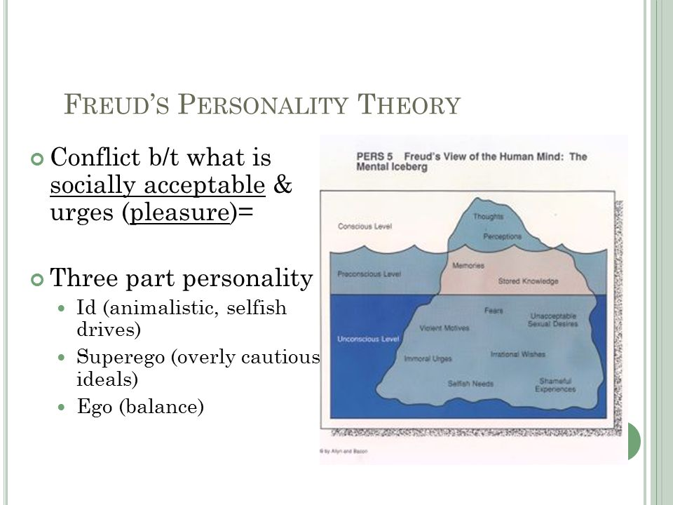 F REUD ' S P ERSONALITY T HEORY Conflict b/t what is socially acceptable & urges (pleasure)= Three part personality Id (animalistic, selfish drives) Superego (overly cautious, ideals) Ego (balance)