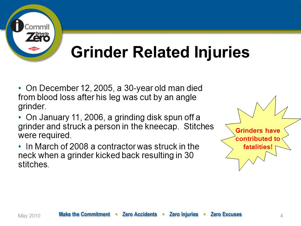 May 20104 Grinder Related Injuries Grinders have contributed to fatalities.
