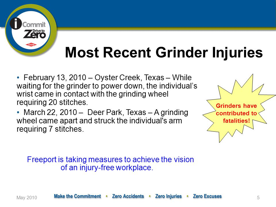 May 20105 Most Recent Grinder Injuries Grinders have contributed to fatalities.