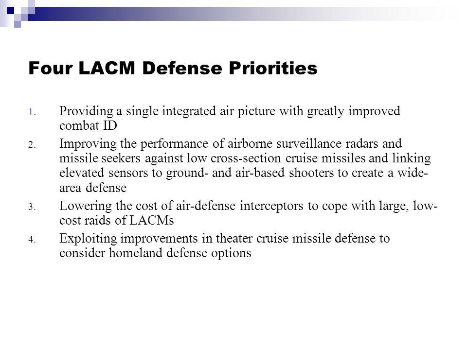 Four LACM Defense Priorities 1.