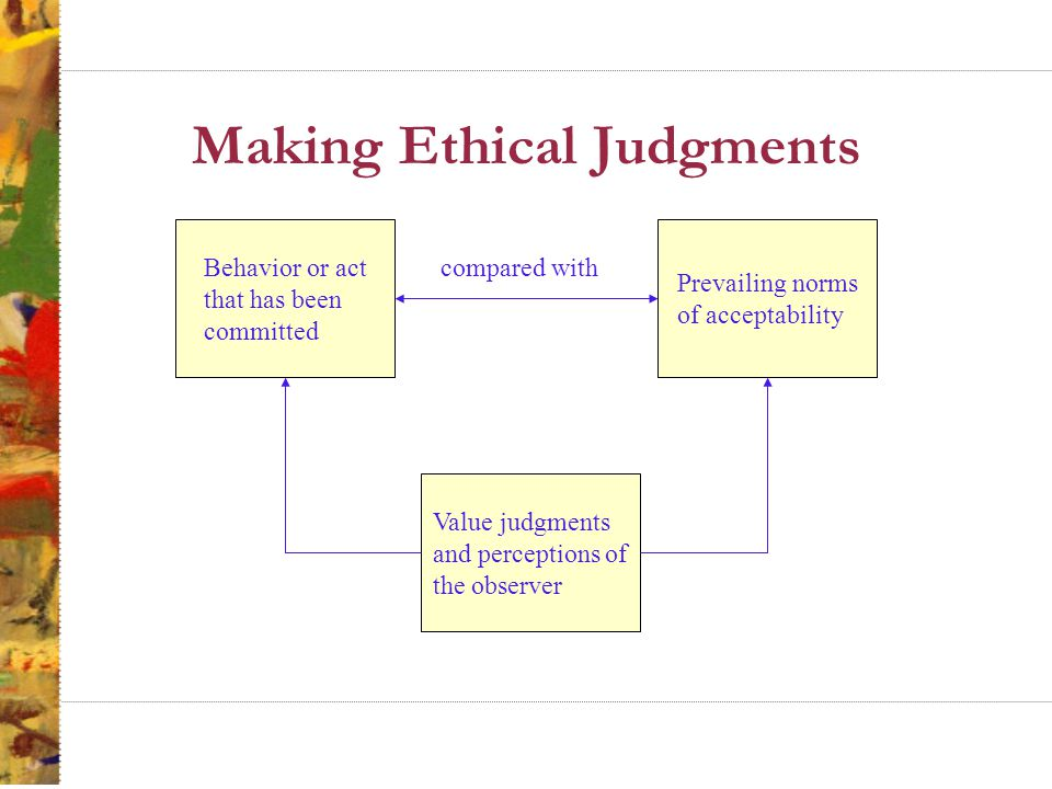 Making Ethical Judgments Behavior or act that has been committed Prevailing norms of acceptability Value judgments and perceptions of the observer compared with