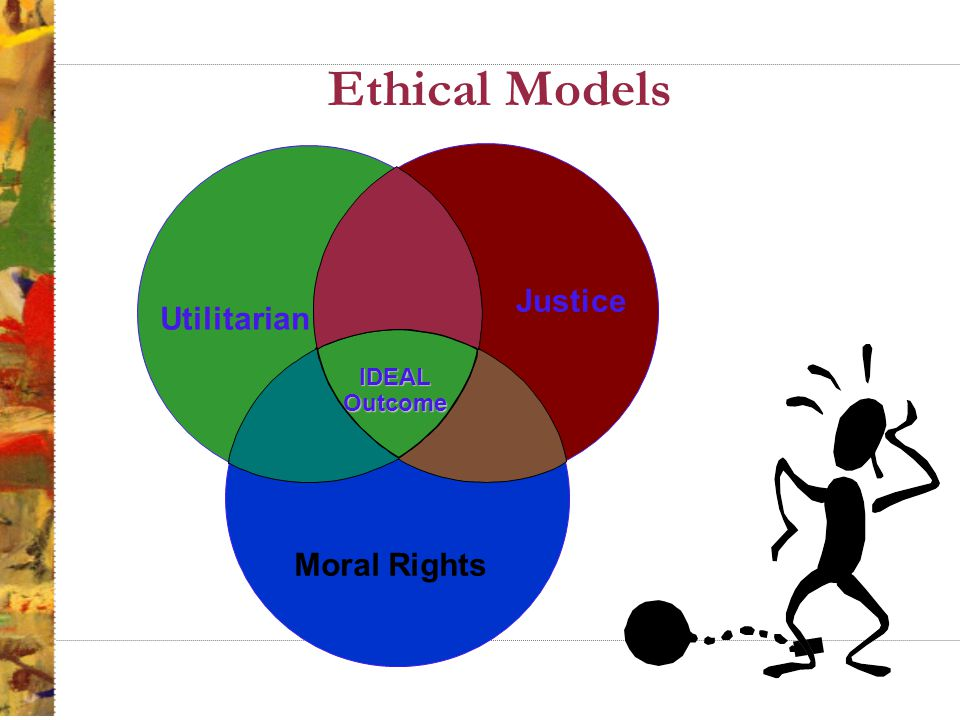Ethical Models Utilitarian Justice Moral Rights IDEALOutcome