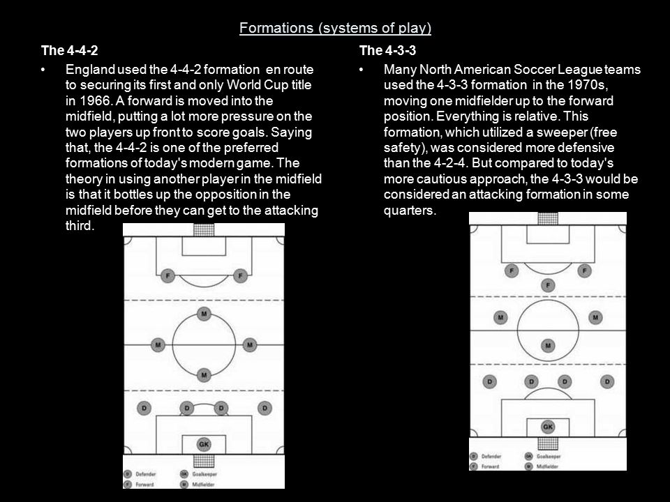 Formations (systems of play) The 4-4-2 England used the 4-4-2 formation en route to securing its first and only World Cup title in 1966. A forward is