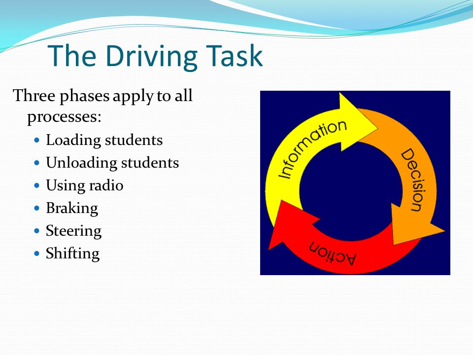 The Driving Task Three phases apply to all processes: Loading students Unloading students Using radio Braking Steering Shifting