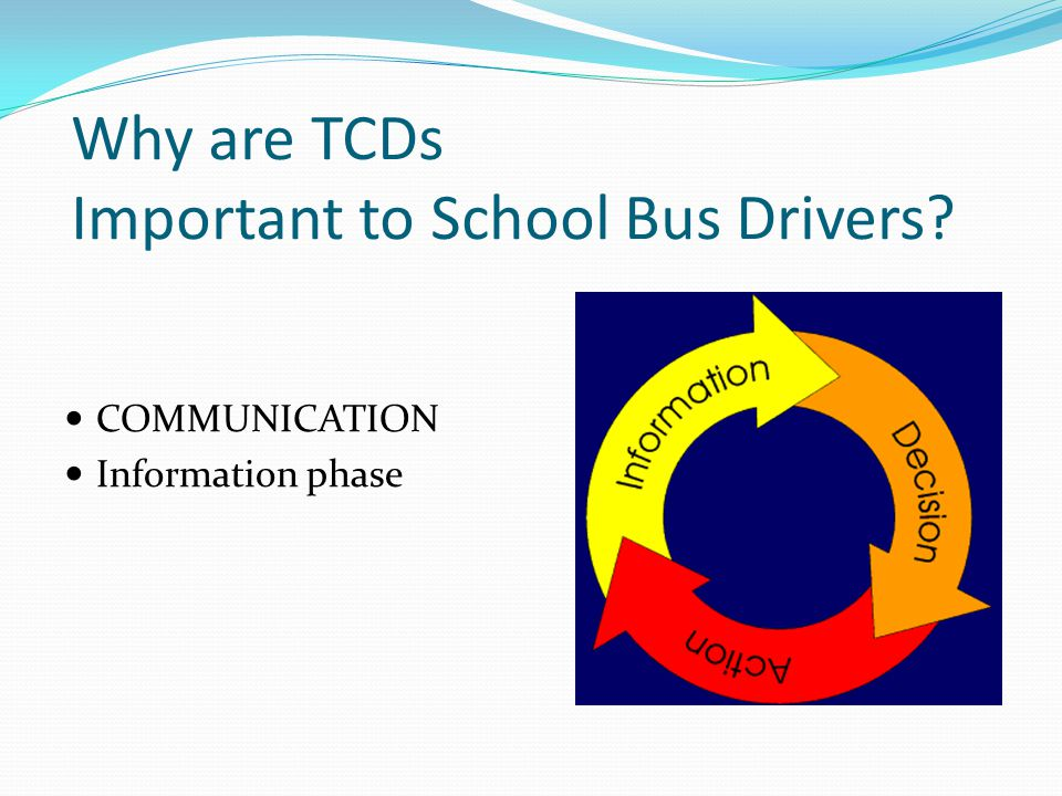 Why are TCDs Important to School Bus Drivers? COMMUNICATION Information phase