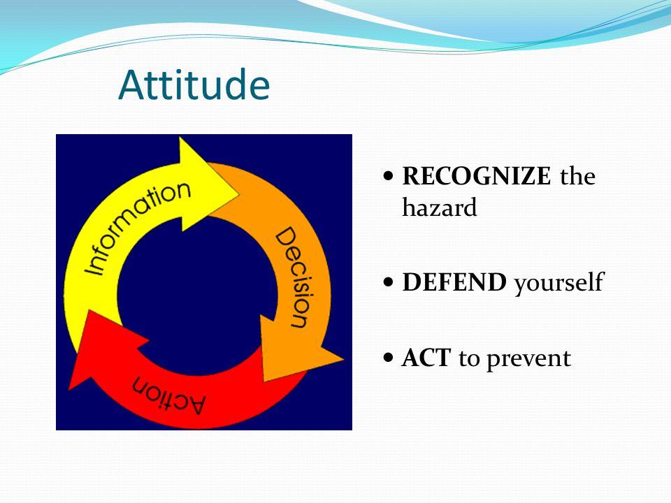 Attitude RECOGNIZE the hazard DEFEND yourself ACT to prevent