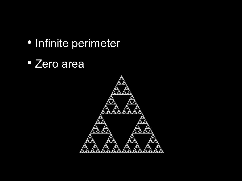 Infinite perimeter Zero area