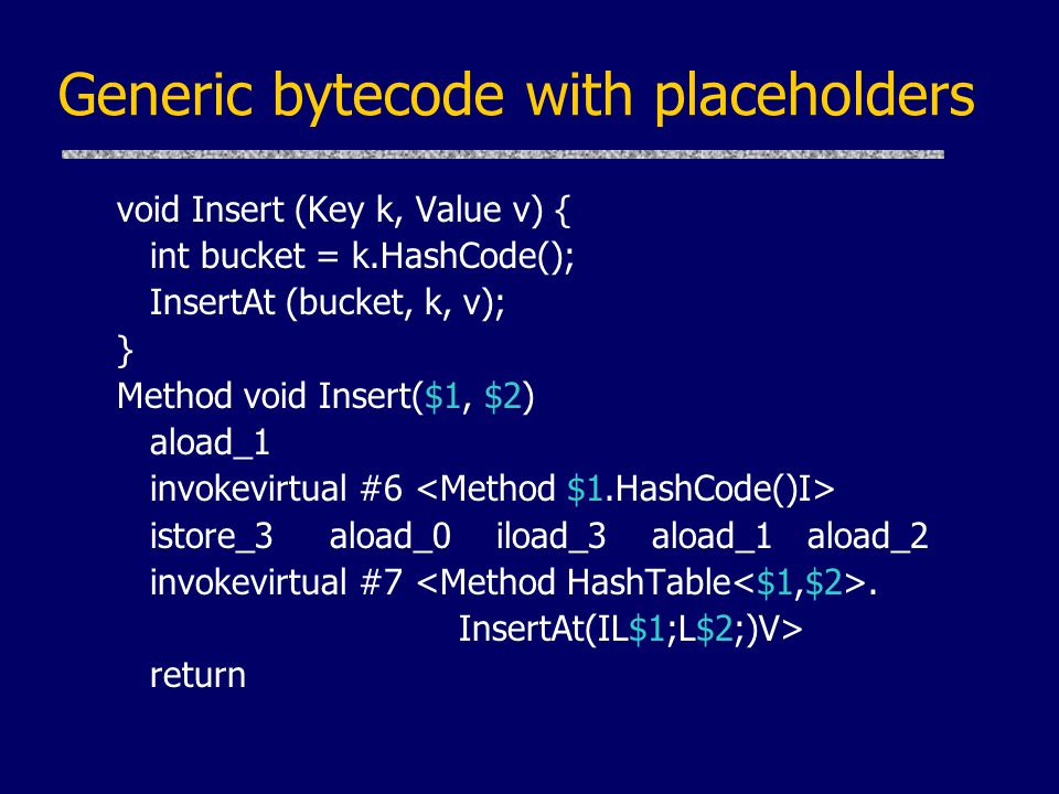 Generic bytecode with placeholders void Insert (Key k, Value v) { int bucket = k.HashCode(); InsertAt (bucket, k, v); } Method void Insert($1, $2) aload_1 invokevirtual #6 istore_3 aload_0 iload_3 aload_1 aload_2 invokevirtual #7.