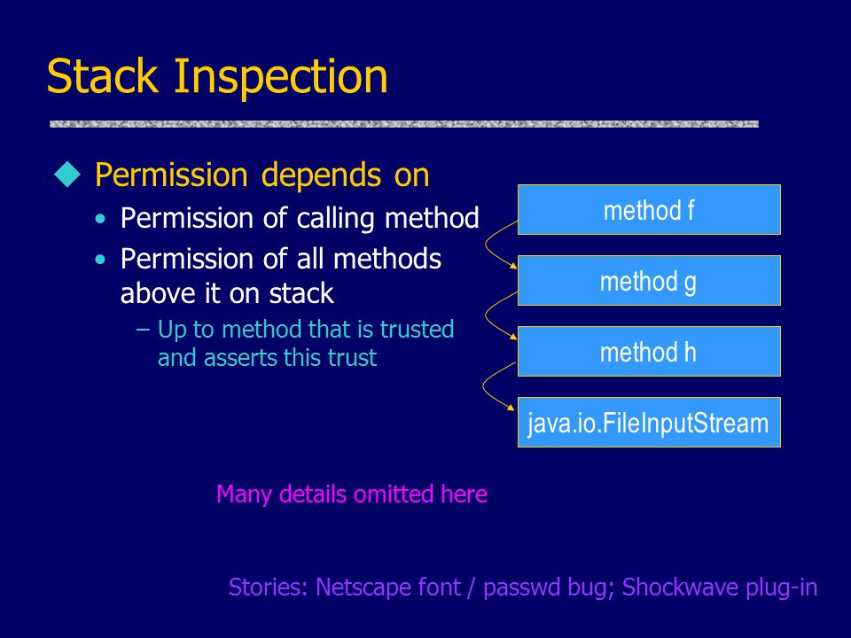 Stack Inspection u Permission depends on Permission of calling method Permission of all methods above it on stack –Up to method that is trusted and asserts this trust Many details omitted here java.io.FileInputStream method f method g method h Stories: Netscape font / passwd bug; Shockwave plug-in