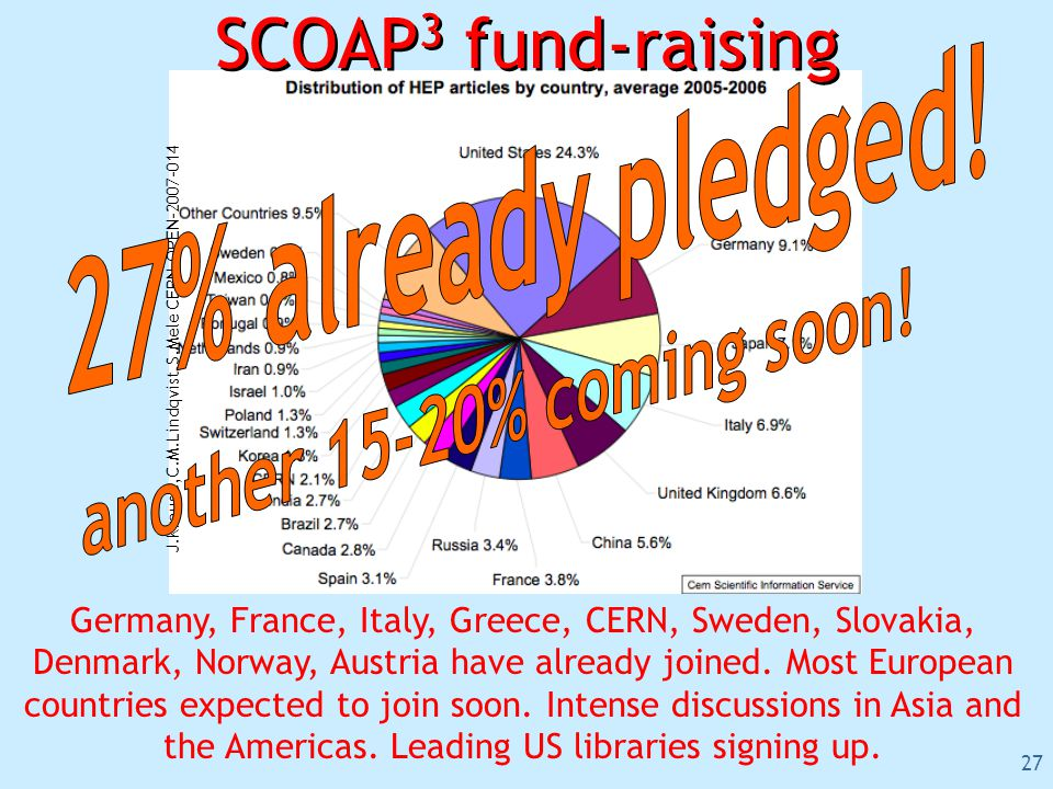 27 J.Krause,C.M.Lindqvist,S.Mele CERN-OPEN-2007-014 SCOAP 3 fund-raising Germany, France, Italy, Greece, CERN, Sweden, Slovakia, Denmark, Norway, Austria have already joined.