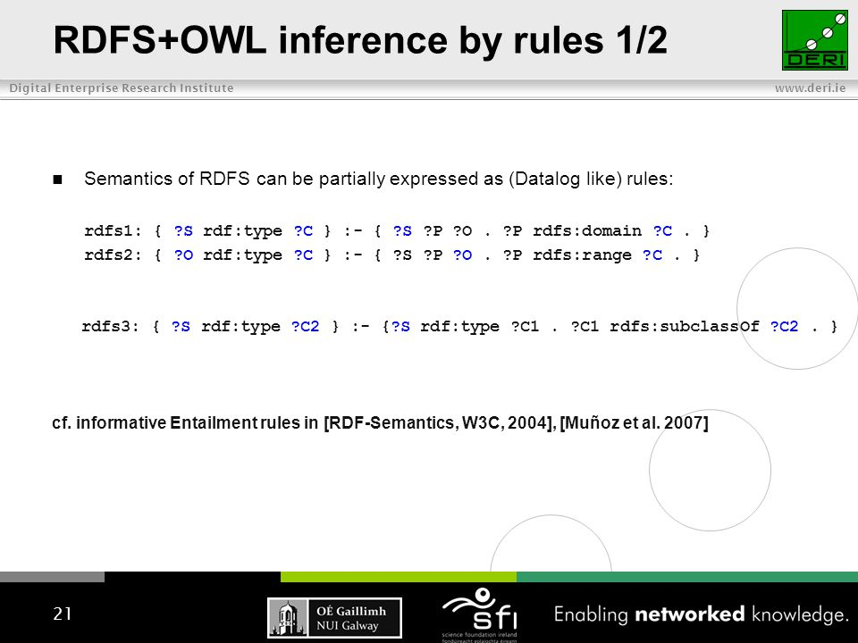 Digital Enterprise Research Institute www.deri.ie RDFS+OWL inference by rules 1/2 Semantics of RDFS can be partially expressed as (Datalog like) rules: rdfs1: { ?S rdf:type ?C } :- { ?S ?P ?O.