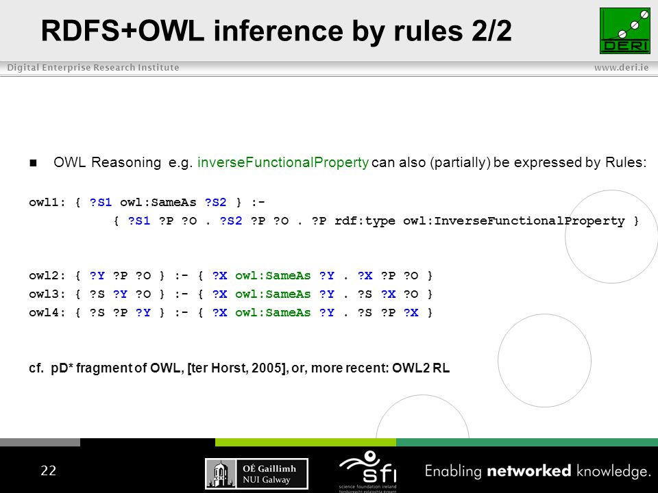 Digital Enterprise Research Institute www.deri.ie RDFS+OWL inference by rules 2/2 OWL Reasoning e.g.