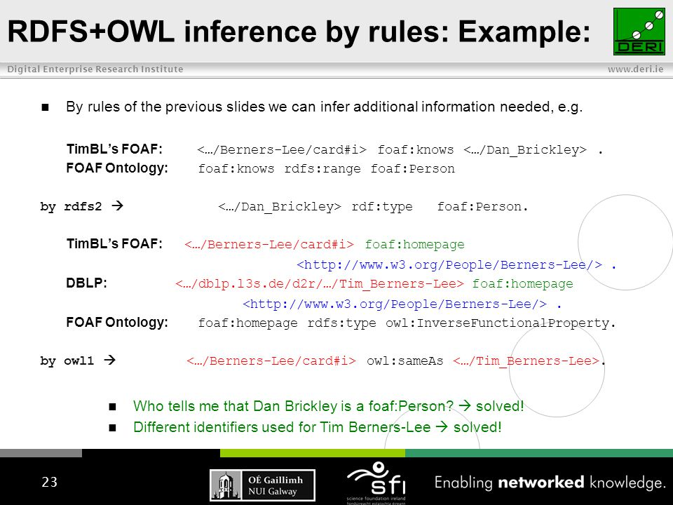 Digital Enterprise Research Institute www.deri.ie RDFS+OWL inference by rules: Example: By rules of the previous slides we can infer additional information needed, e.g.