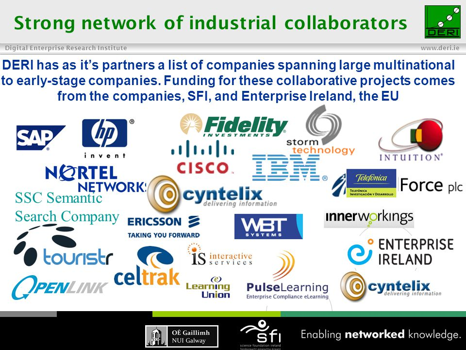 Digital Enterprise Research Institute www.deri.ie DERI has as it's partners a list of companies spanning large multinational to early-stage companies.