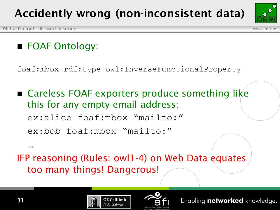 Digital Enterprise Research Institute www.deri.ie Accidently wrong (non-inconsistent data) FOAF Ontology: foaf:mbox rdf:type owl:InverseFunctionalProperty Careless FOAF exporters produce something like this for any empty email address: ex:alice foaf:mbox mailto: ex:bob foaf:mbox mailto: … IFP reasoning (Rules: owl1-4) on Web Data equates too many things.