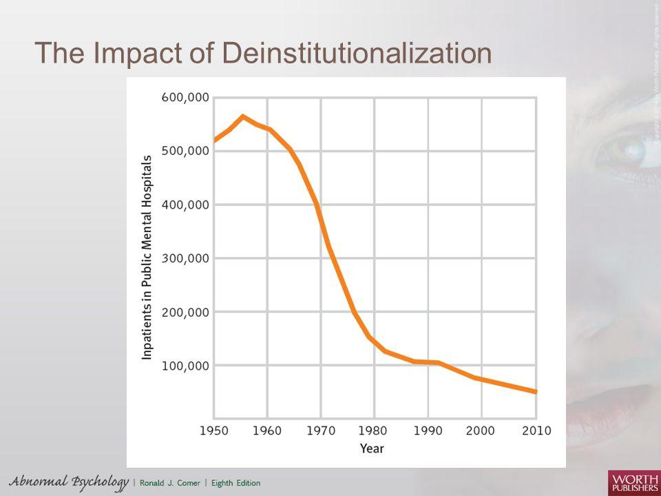 The Impact of Deinstitutionalization