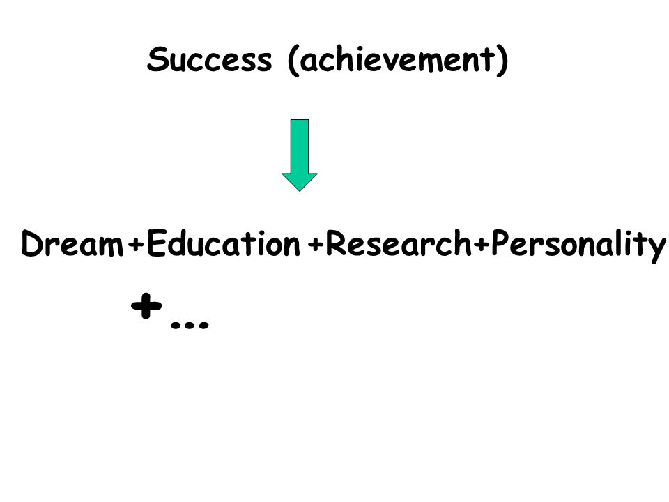 + + +Personality +… Success (achievement) DreamEducationResearch