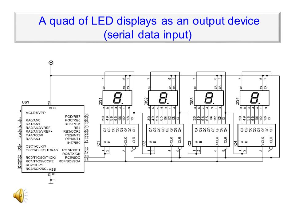 A quad of LED displays as an output device (multiplex control)