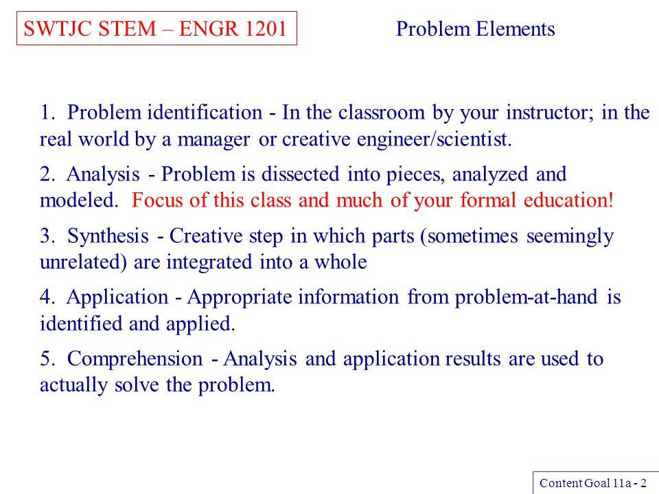 SWTJC STEM – ENGR 1201 Content Goal 11d - 1 Problem Solving Techniques – Slide 1 1.
