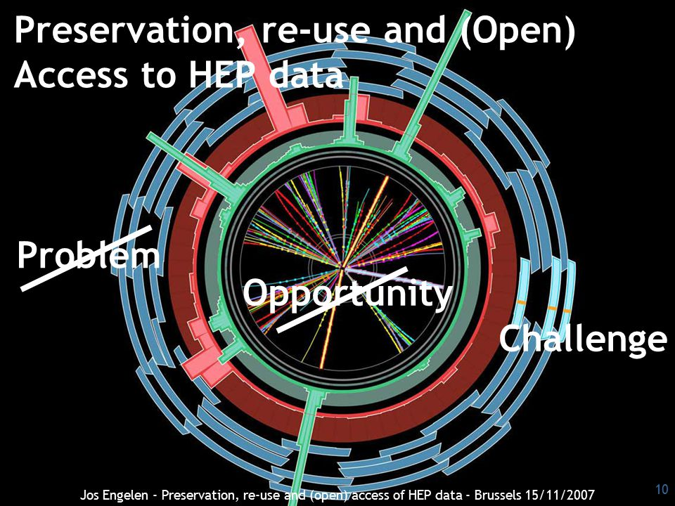 10 Preservation, re-use and (Open) Access to HEP data Problem Opportunity Challenge Jos Engelen - Preservation, re-use and (open) access of HEP data -