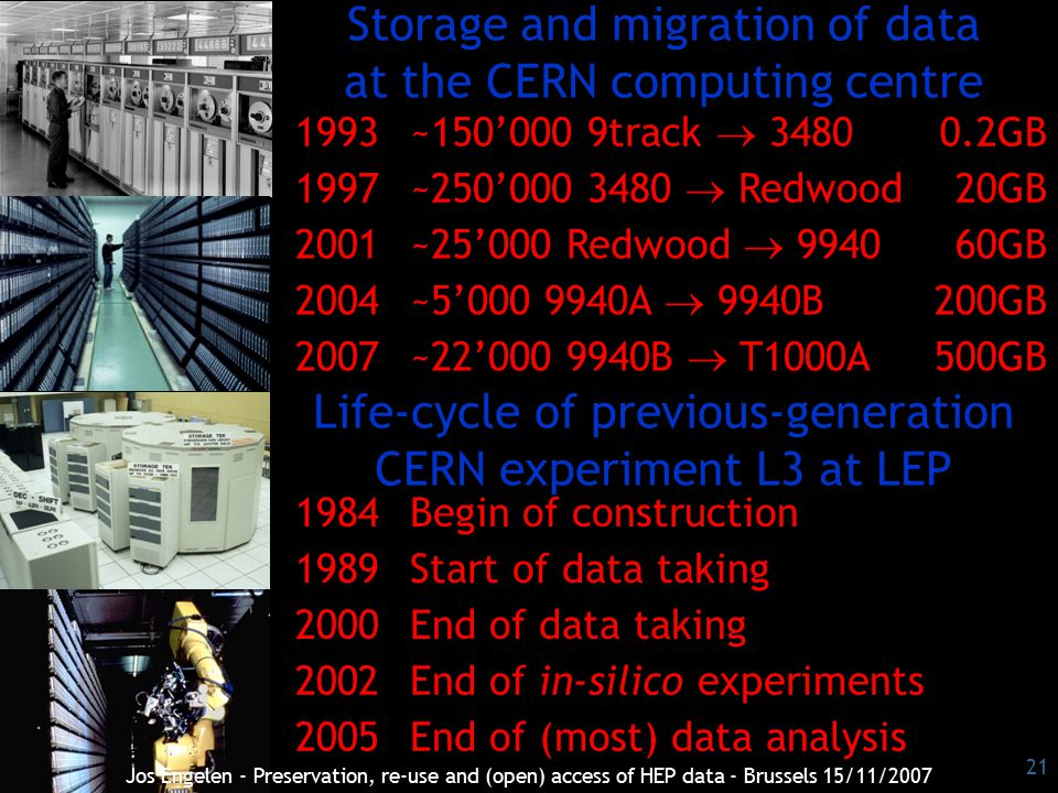 21 Storage and migration of data at the CERN computing centre 1993 ~150'000 9track  3480 0.2GB 1997 ~250'000 3480  Redwood 20GB 2001 ~25'000 Redwood  9940 60GB 2004 ~5'000 9940A  9940B 200GB 2007 ~22'000 9940B  T1000A 500GB 1984Begin of construction 1989Start of data taking 2000End of data taking 2002End of in-silico experiments 2005End of (most) data analysis Life-cycle of previous-generation CERN experiment L3 at LEP Jos Engelen - Preservation, re-use and (open) access of HEP data - Brussels 15/11/2007