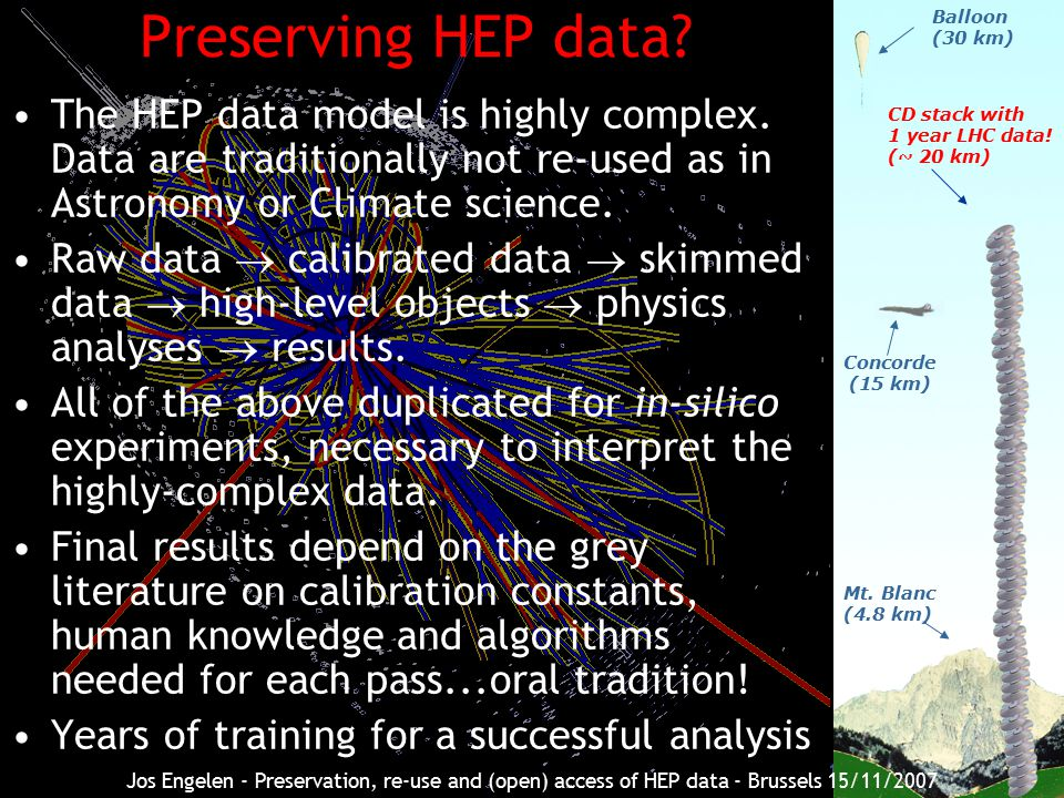 25 Preserving HEP data. Concorde (15 km) Balloon (30 km) CD stack with 1 year LHC data.