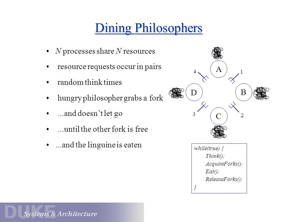 Dining Philosophers N processes share N resources resource requests occur in pairs random think times hungry philosopher grabs a fork...and doesn't le