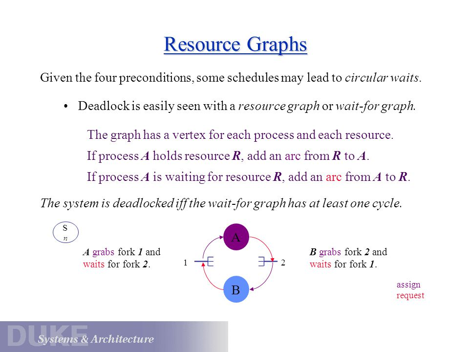 Resource Graphs Given the four preconditions, some schedules may lead to circular waits.