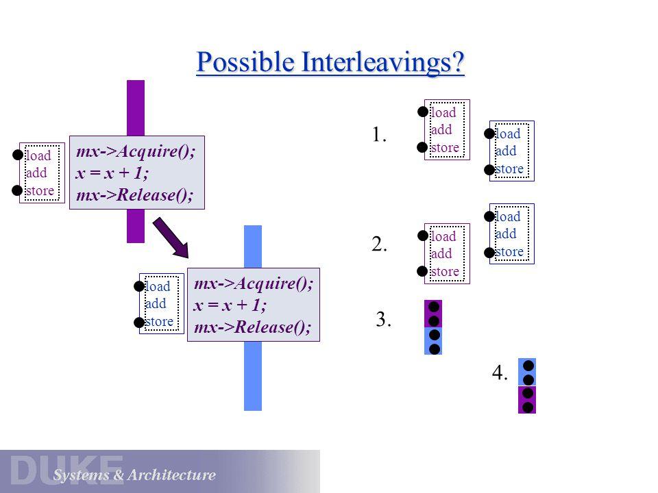 Possible Interleavings? mx->Acquire(); x = x + 1; mx->Release(); mx->Acquire(); x = x + 1; mx->Release(); load add store load add store load add store