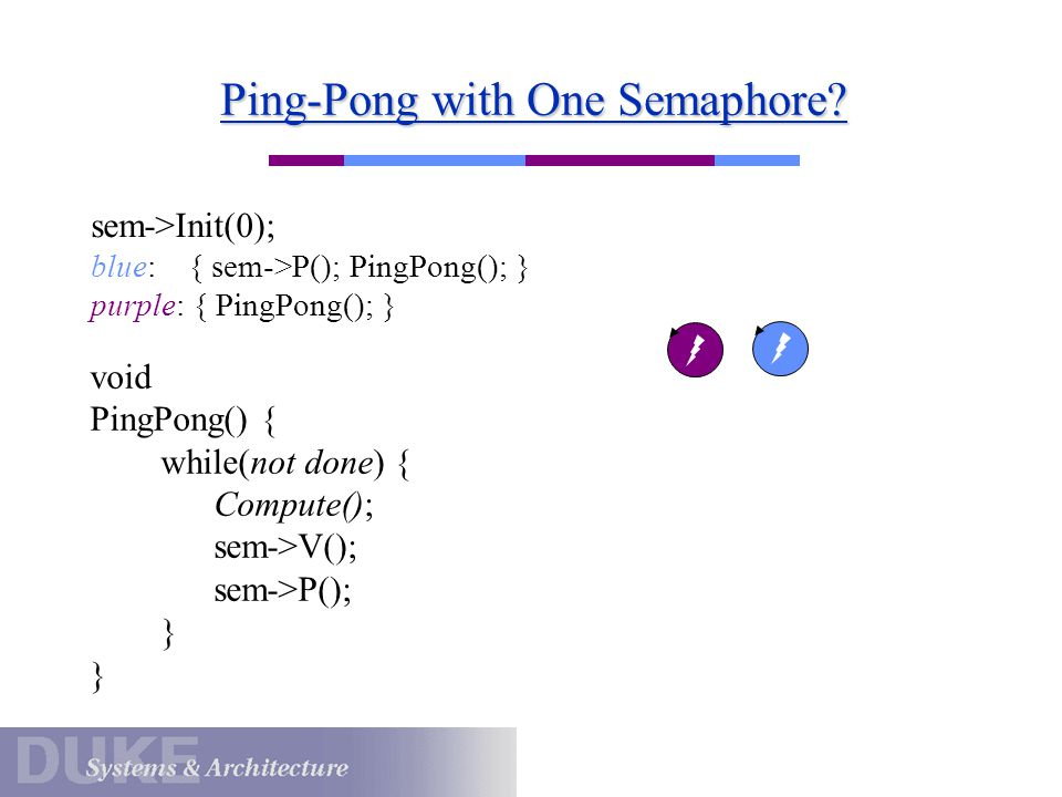 Ping-Pong with One Semaphore? void PingPong() { while(not done) { Compute(); sem->V(); sem->P(); } sem->Init(0); blue: { sem->P(); PingPong(); } purpl